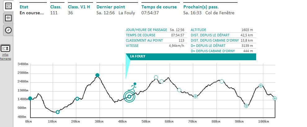 Suivi live trail Verbier St Bernard